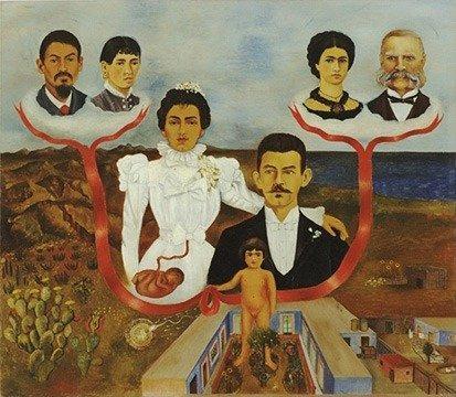 Moji starí rodičia, moji rodičia a ja od Fridy Kalho de Rivera