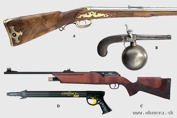 Plynové zbrane
